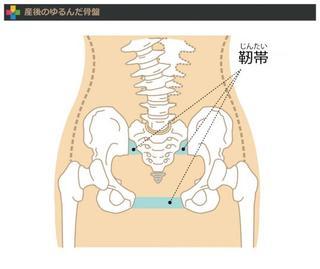産後の腰痛対策に。出産後のママが悩む腰痛やお尻の筋肉の痛みはなぜおこる?産後腰痛の原因と対策を解説