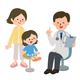 とびひの治療:とびひの治療法を症状別に解説