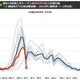 ノロウイルス等の「感染性胃腸炎」は年末年始で一旦収束し過去最低水準へ=2015年1週(〜1月4日)