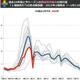 ノロウイルス等の「感染性胃腸炎」が再度流行中=2015年2週(1月5日〜1月8日)