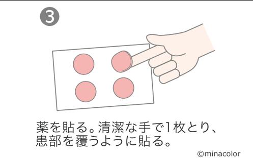 貼り薬の使い方3