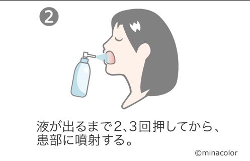 スプレー薬の使い方2